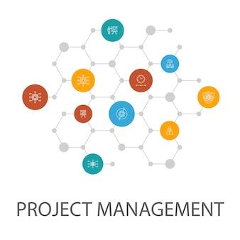 Шаблон презентации управления проектом, макет обложки и инфографика. презентация проекта, встреча, рабочий процесс, значки управления рисками