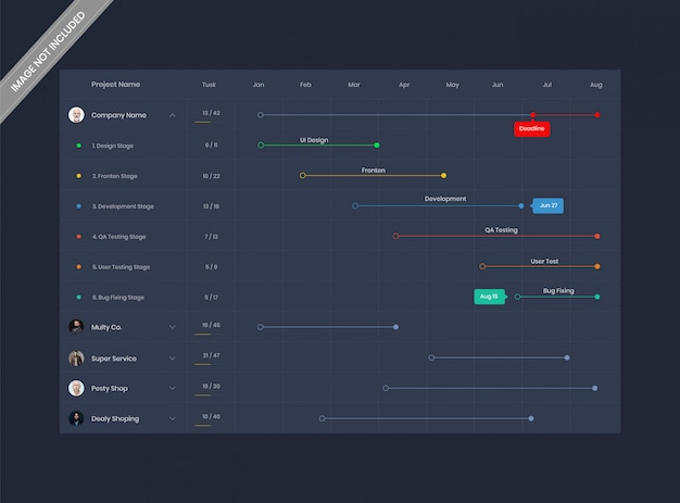 Project management web ui