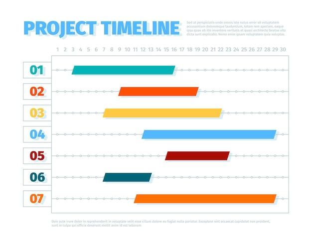 プロジェクトスケジュール。プロジェクト管理タイムラインのアジェンダ日付