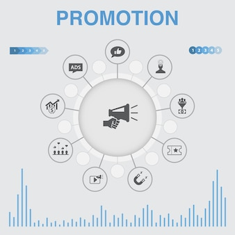 Promotion, infographic with icons. contains such icons as advertising, sales, lead conversion, attract