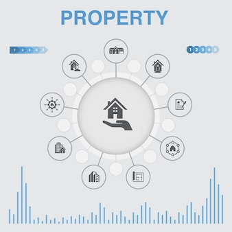 Property infographic with icons. contains such icons as property type, amenities, lease contract, floor plan