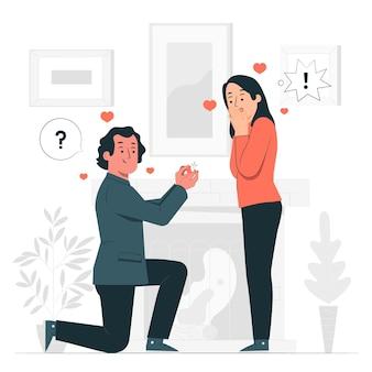 Illustrazione del concetto di proposta