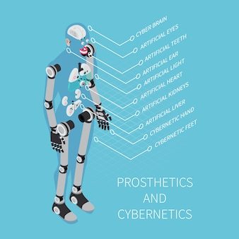 Prosthetics and cybernetics isometric composition