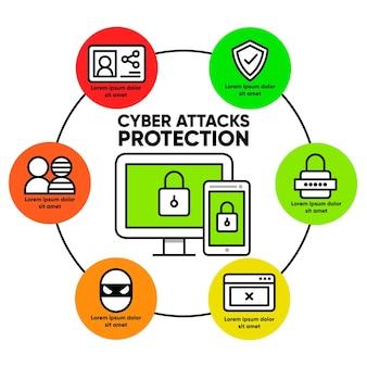 サイバー攻撃の設計から保護する