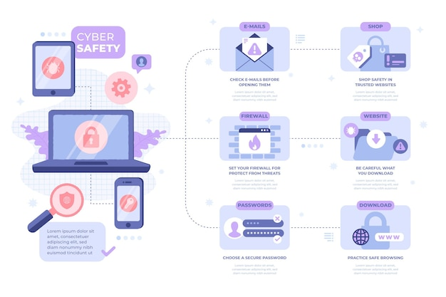 Protect against cyber attacks infographic template
