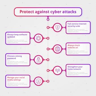 サイバー攻撃から保護するインフォグラフィック