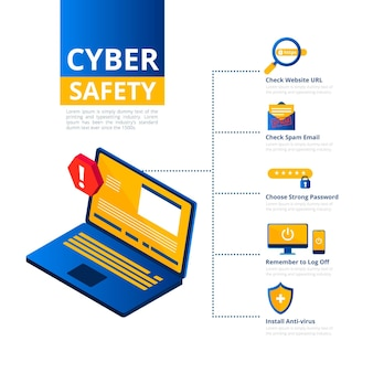 Protect against cyber attacks infographic