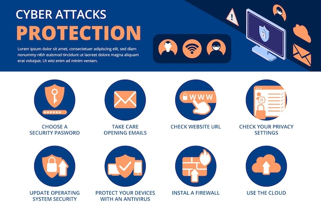Protect against cyber attacks