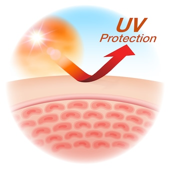 Protect your skin with uv protection.