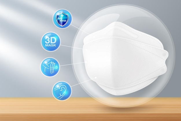 Protective details of disposable mask and properties of medical mask