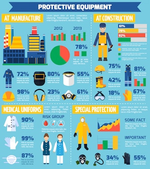 Protective equipment infographics