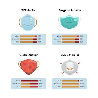 Защитные маски эффективность инфографики