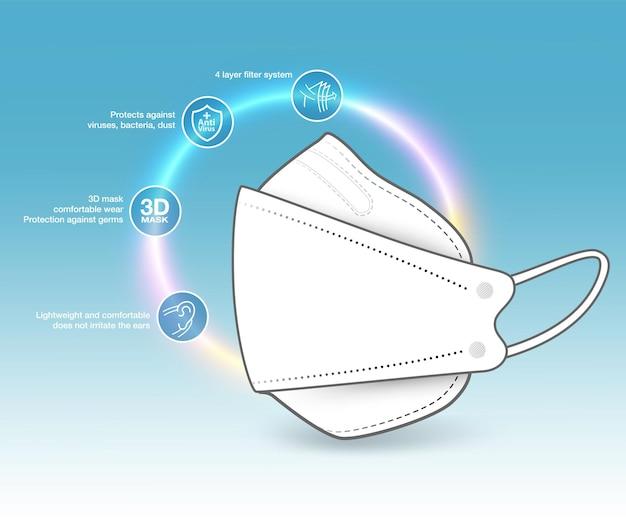 보호 속성 의료용 마스크 3d 모양의 마스크 측면 세부 정보