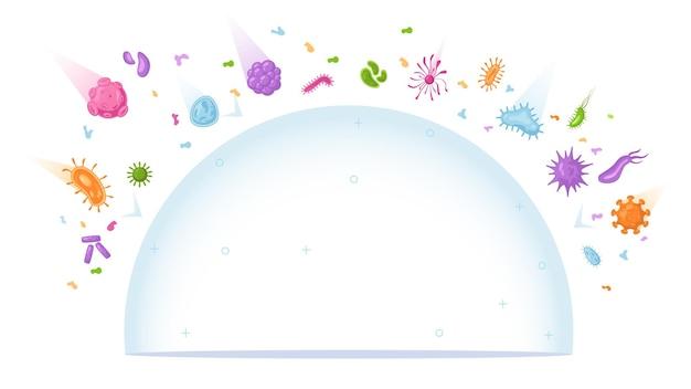 感染からのウイルスや細菌のプロバイオティクスに対する保護領域。陽性菌