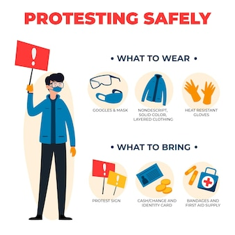 Protesting safely - infographic