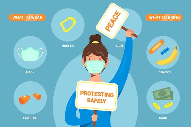 安全にインフォグラフィックに抗議