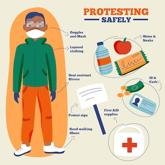 Protesting safely infographic