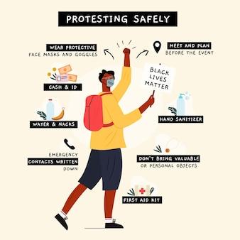 安全に抗議-インフォグラフィック
