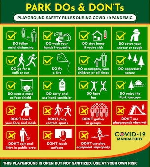 Public park rules poster or public health practices for covid19 or health and safety protocols