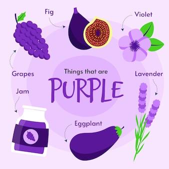 英語で設定された紫色と語彙