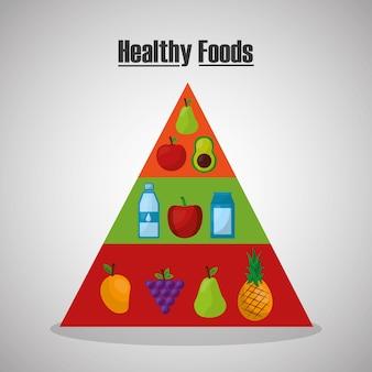 Пирамида фрукты овощи здоровая еда образ жизни