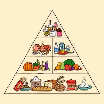 Pyramid of healthy fruit and veggies infographic
