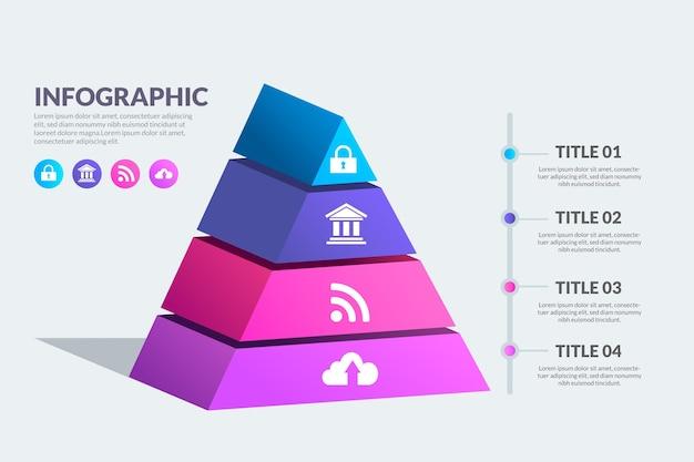 Modello di infografica piramide