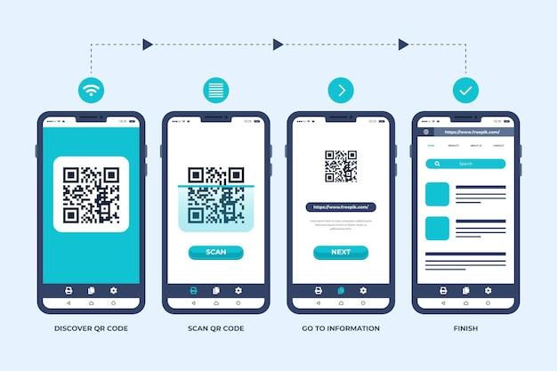 Шаги сканирования qr-кода в дизайне смартфона