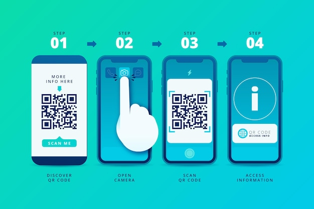 Qr code scan steps on smartphone illustrated
