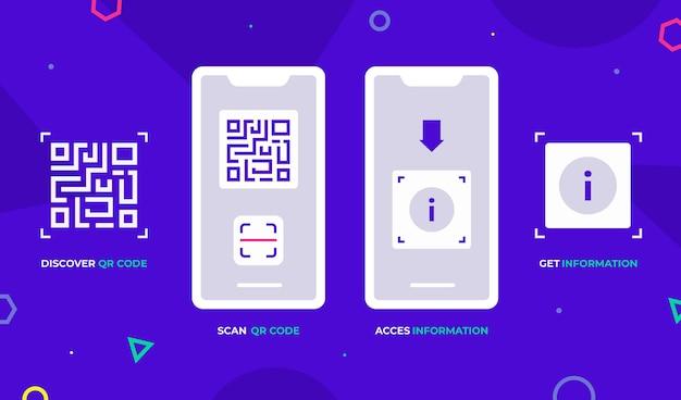 Qr code scan steps on smartphone