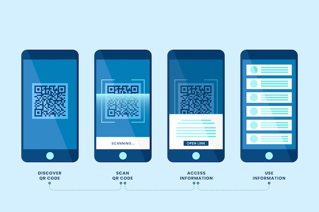 Qr code scan steps on smartphone