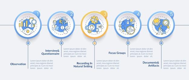 定性的研究技術のインフォグラフィックテンプレート。仮説のプレゼンテーションデザイン要素。 5つのステップによるデータの視覚化。タイムラインチャートを処理します。線形アイコンのワークフローレイアウト