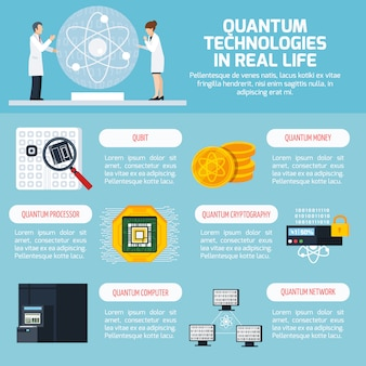 量子技術インフォグラフィック