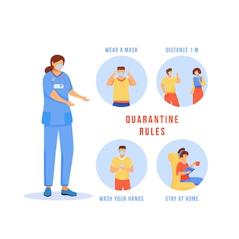 Quarantine rules flat concept icons