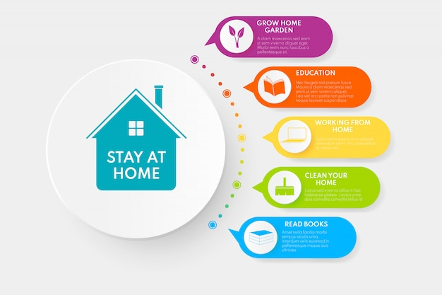 Quarantined classes. infographic stay at home. covid-19 virus