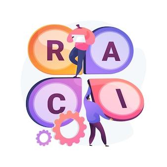 Raciマトリックスの抽象的な概念図