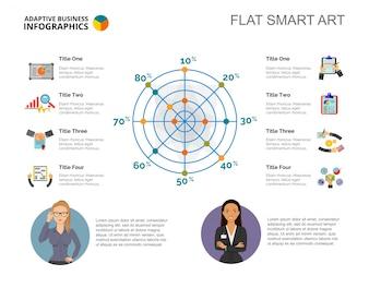 Radar Chart Slide Template