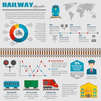 Railway infographic set