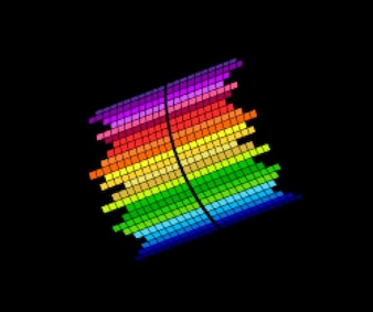 Rainbow equalizer vector