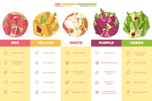 Радужная еда onfpgraphic шаблон