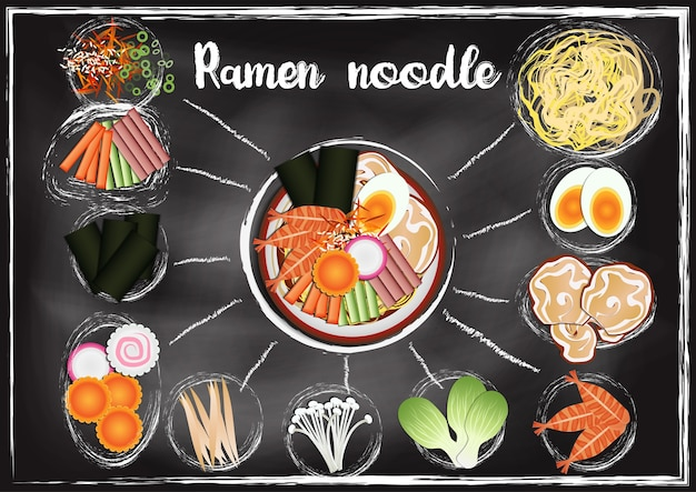 Ramen  ingredients  with chalkboard background