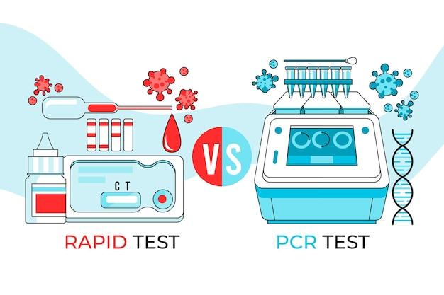 Differenze e somiglianze di test rapidi e pcr Vettore gratuito