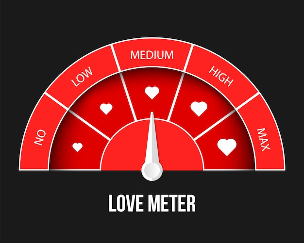 Rating customer satisfaction meter, tachometer.