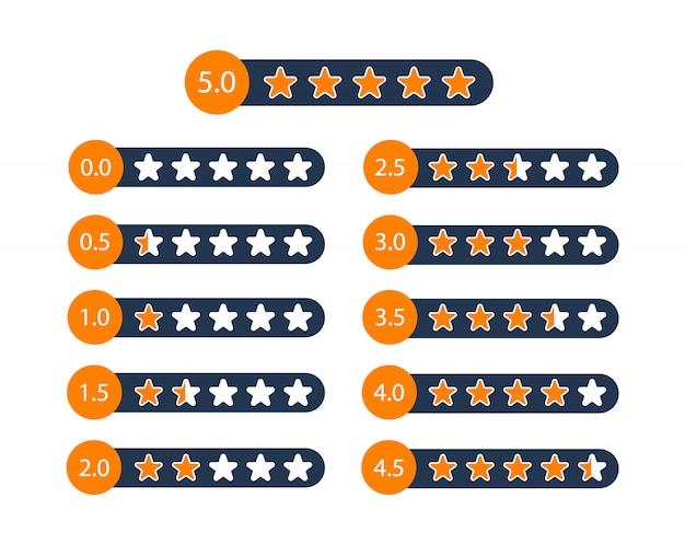 星の評価。フィードバックと顧客レビュー。
