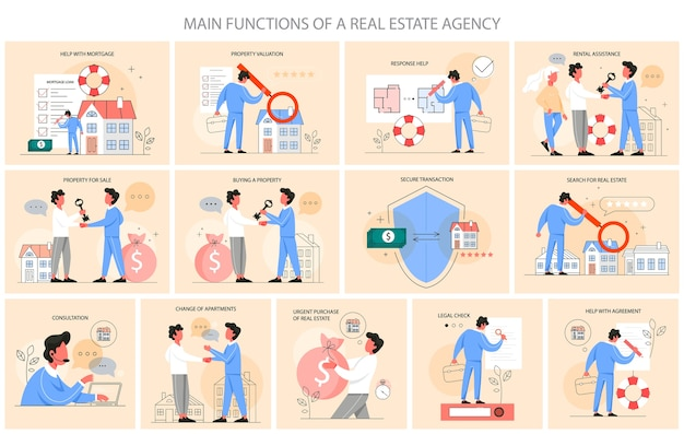 Real estate agency main functions infographics set. idea of house for sale and rent. business contract, mortgage and rental. real estate agent or broker concept.  illustration