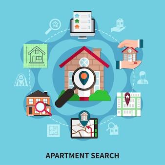 Composizione immobiliare