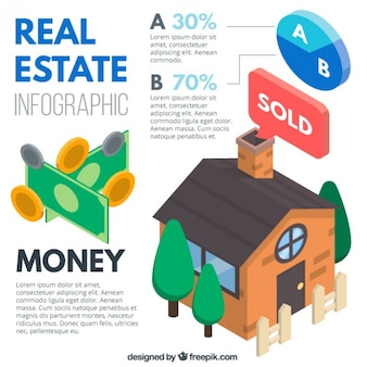 Real estate computer graphic with a 3d house