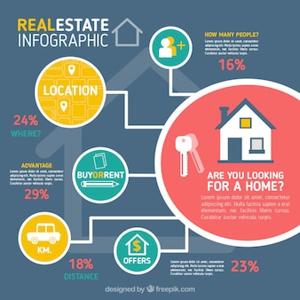 Real estate infographic in flat design with circles