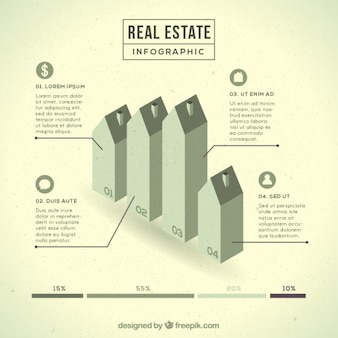 Real estate infographic template