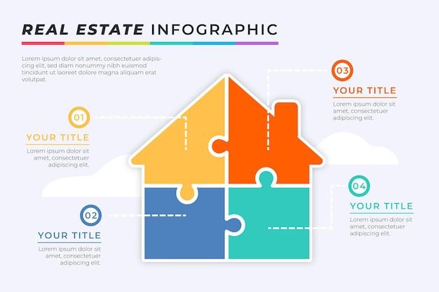부동산 infographic 템플릿